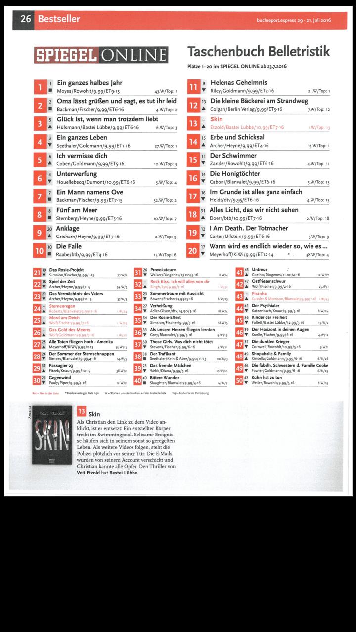 SKIN auf Platz 13, aktuelle Spiegel Liste zum Anschauen