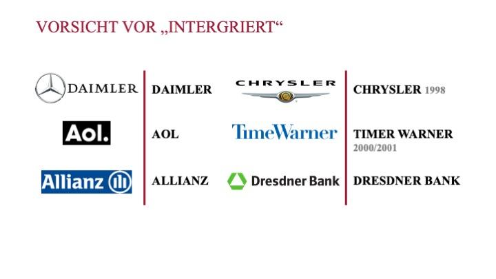 """Vor 20 Jahren ! Der """"integrierte"""" Finanzdienstleister"""