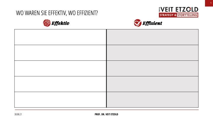 Strategie und Operations, Effektivität und Effizienz